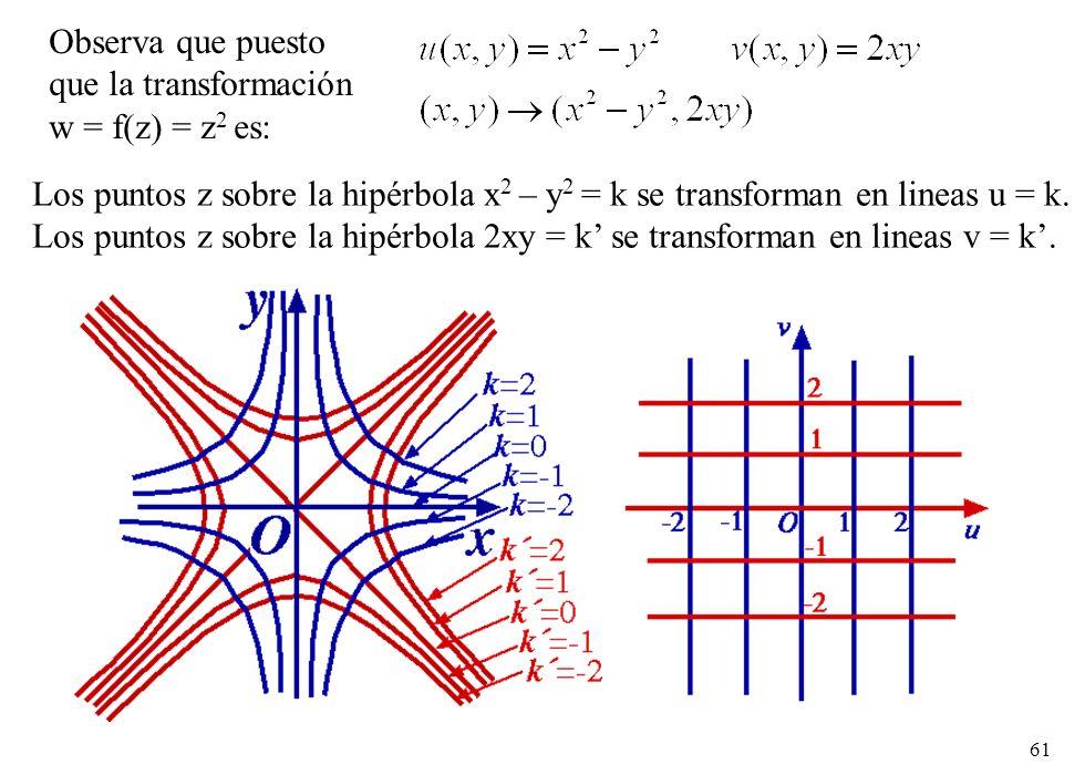 61 Observa que puesto que la transformación w = f(z) = z 2 es: Los puntos z sobre la hipérbola x 2 – y 2 = k se transforman en lineas u = k. Los punto