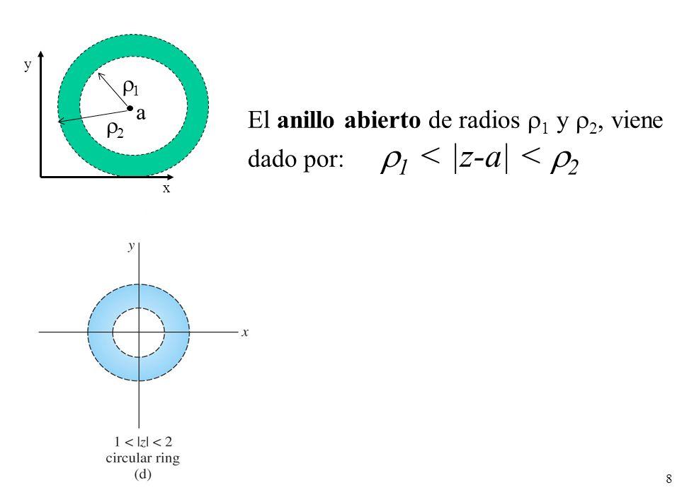 8 El anillo abierto de radios 1 y 2, viene dado por: 1 < |z-a| < 2 a 1 x y 2