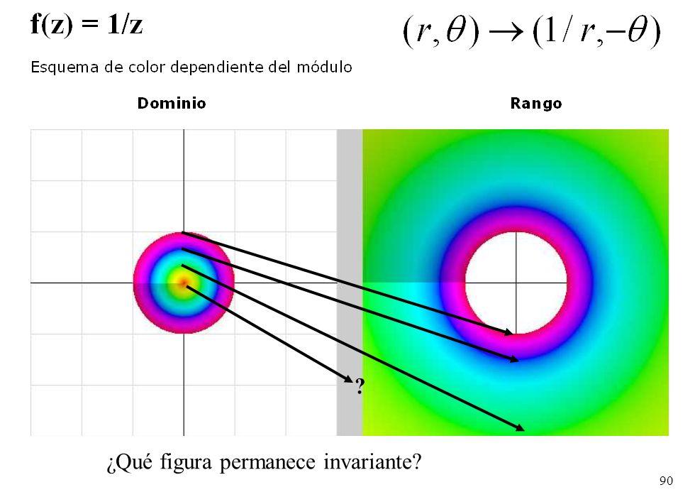 90 ? ¿Qué figura permanece invariante?