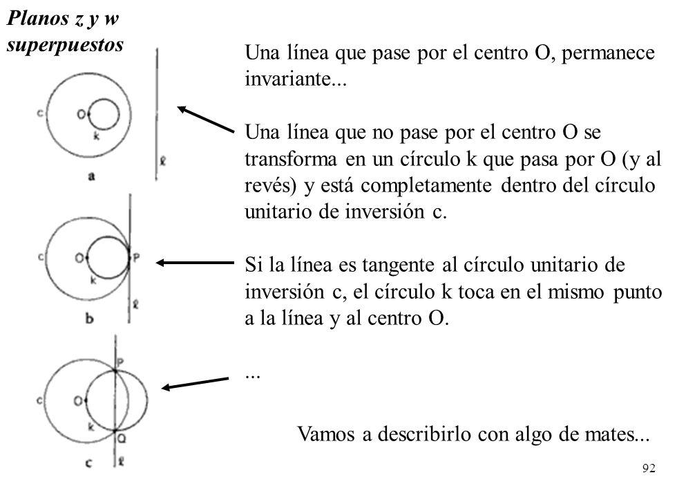 92 Una línea que pase por el centro O, permanece invariante... Una línea que no pase por el centro O se transforma en un círculo k que pasa por O (y a