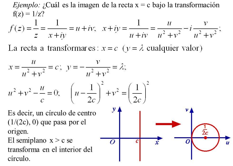 94 Ejemplo: ¿Cuál es la imagen de la recta x = c bajo la transformación f(z) = 1/z? Es decir, un círculo de centro (1/(2c), 0) que pasa por el origen.
