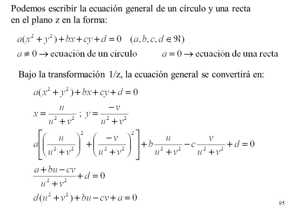 95 Podemos escribir la ecuación general de un círculo y una recta en el plano z en la forma: Bajo la transformación 1/z, la ecuación general se conver