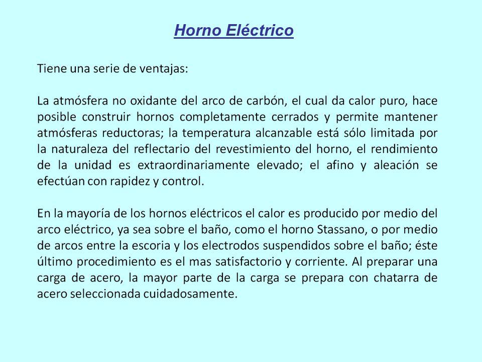Horno Eléctrico