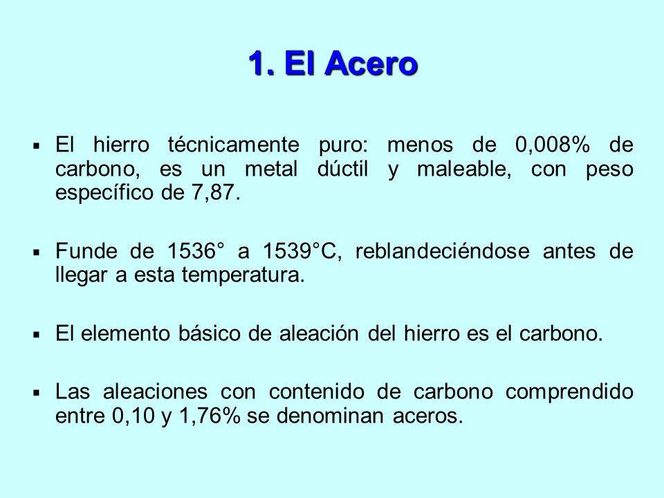 1. El Acero El hierro técnicamente puro: menos de 0,008% de carbono, es un metal dúctil y maleable, con peso específico de 7,87. Funde de 1536° a 1539