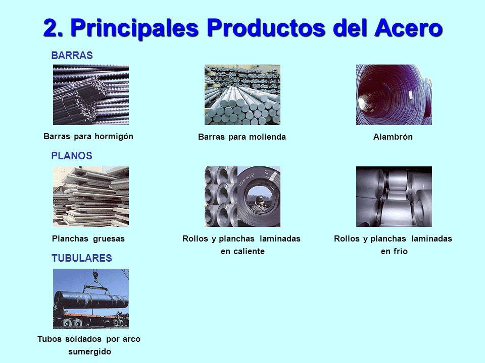 2. Principales Productos del Acero BARRAS Barras para hormigón Barras para moliendaAlambrón PLANOS Planchas gruesasRollos y planchas laminadas en cali