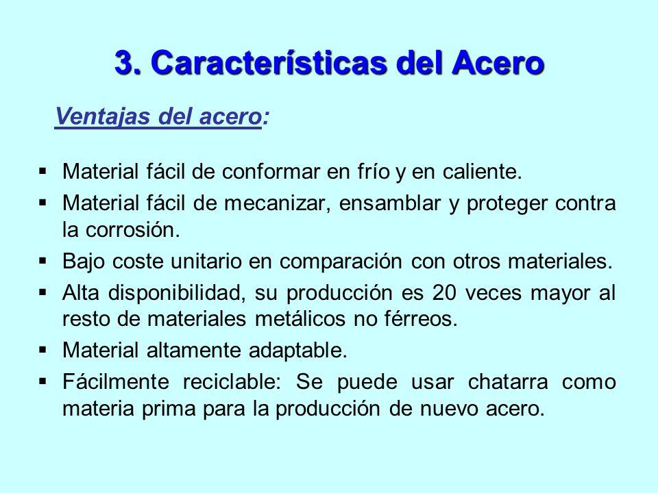 3. Características del Acero Material fácil de conformar en frío y en caliente. Material fácil de mecanizar, ensamblar y proteger contra la corrosión.