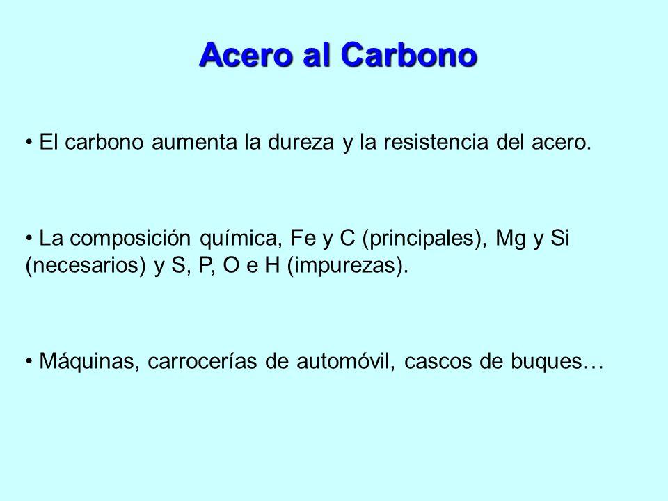 El carbono aumenta la dureza y la resistencia del acero. La composición química, Fe y C (principales), Mg y Si (necesarios) y S, P, O e H (impurezas).