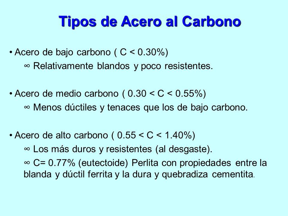 Acero de bajo carbono ( C < 0.30%) Relativamente blandos y poco resistentes. Acero de medio carbono ( 0.30 < C < 0.55%) Menos dúctiles y tenaces que l