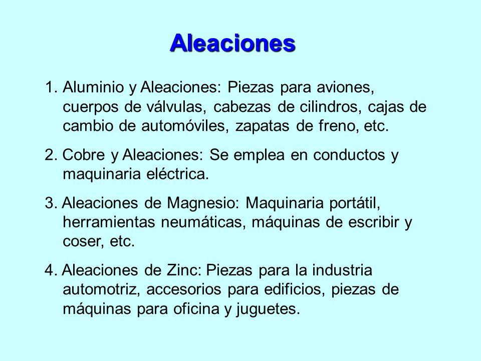 1.Aluminio y Aleaciones: Piezas para aviones, cuerpos de válvulas, cabezas de cilindros, cajas de cambio de automóviles, zapatas de freno, etc. 2. Cob