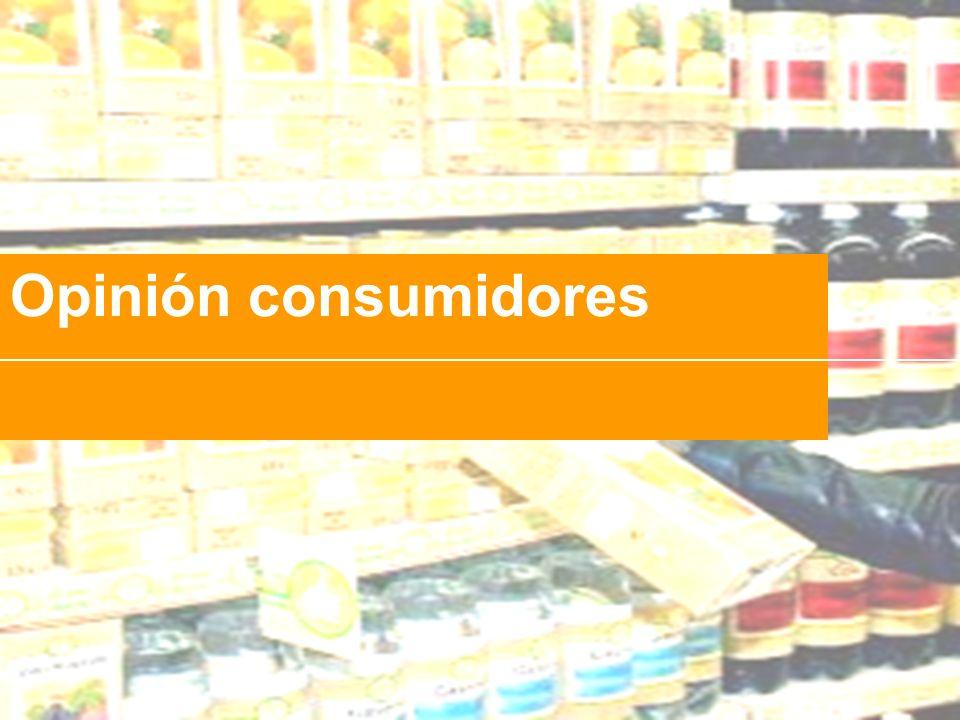 Opinión consumidores