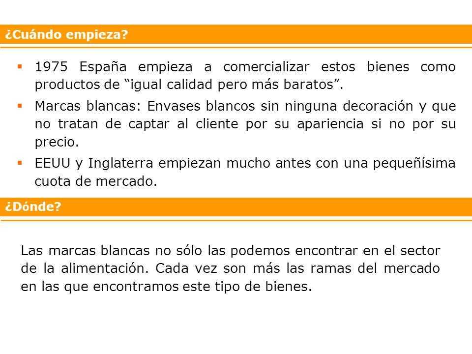 1975 España empieza a comercializar estos bienes como productos de igual calidad pero más baratos.