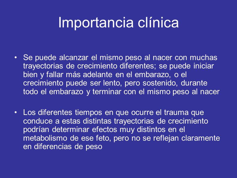 Importancia clínica Se puede alcanzar el mismo peso al nacer con muchas trayectorias de crecimiento diferentes; se puede iniciar bien y fallar más ade