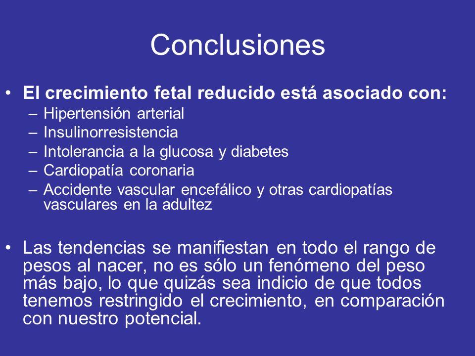Conclusiones El crecimiento fetal reducido está asociado con: –Hipertensión arterial –Insulinorresistencia –Intolerancia a la glucosa y diabetes –Card