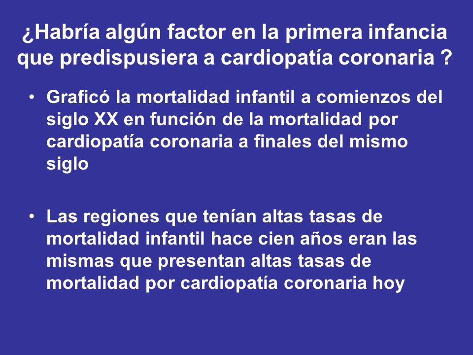 ¿Habría algún factor en la primera infancia que predispusiera a cardiopatía coronaria ? Graficó la mortalidad infantil a comienzos del siglo XX en fun