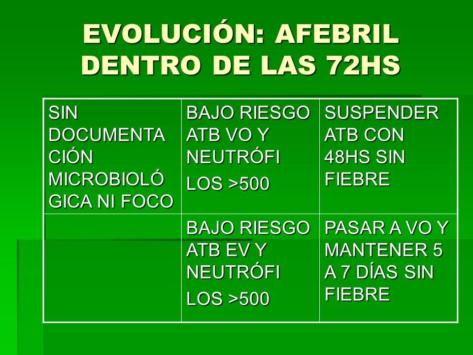 EVOLUCIÓN: AFEBRIL DENTRO DE LAS 72HS SIN DOCUMENTA CIÓN MICROBIOLÓ GICA NI FOCO BAJO RIESGO ATB VO Y NEUTRÓFI LOS >500 SUSPENDER ATB CON 48HS SIN FIE