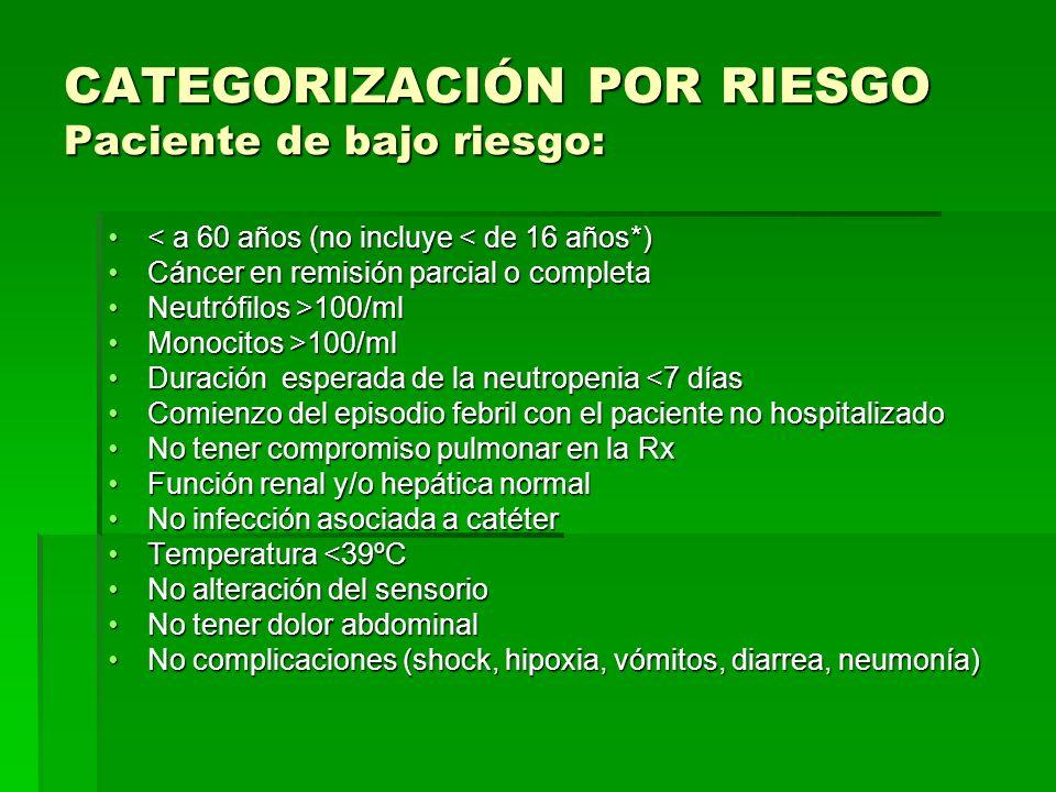 MANEJO INICIAL BAJO RIESGO VIA ORAL* CIPROFLOXACINA + AMOXI-CLAV VIA EV** ALTO RIESGO- VANCOMICINA NO MONOTERAPIA*** PENIC.