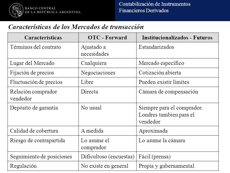 Contabilización de Instrumentos Financieros Derivados Características de los Mercados de transacción CaracterísticasOTC - ForwardInstitucionalizados -