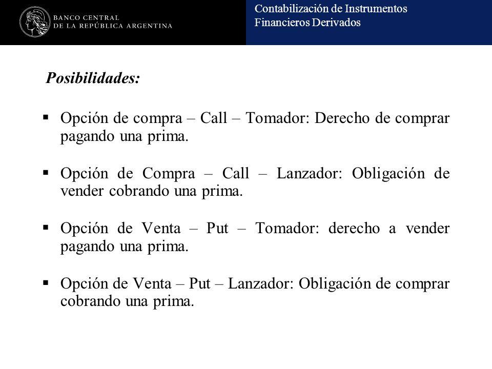 Contabilización de Instrumentos Financieros Derivados Posibilidades: Opción de compra – Call – Tomador: Derecho de comprar pagando una prima. Opción d