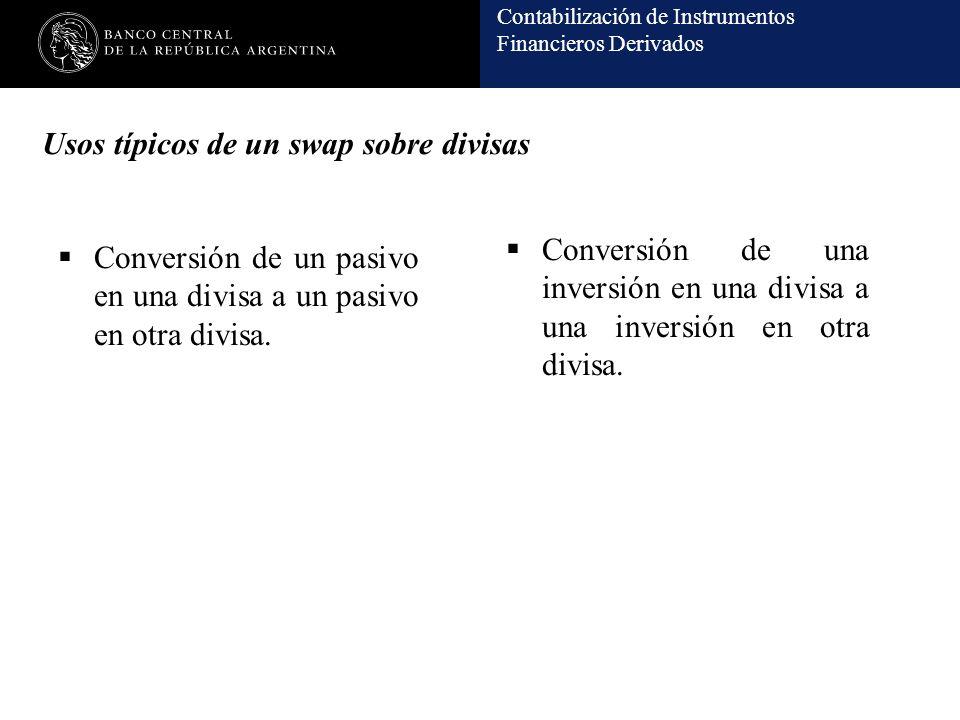Contabilización de Instrumentos Financieros Derivados Usos típicos de un swap sobre divisas Conversión de un pasivo en una divisa a un pasivo en otra divisa.