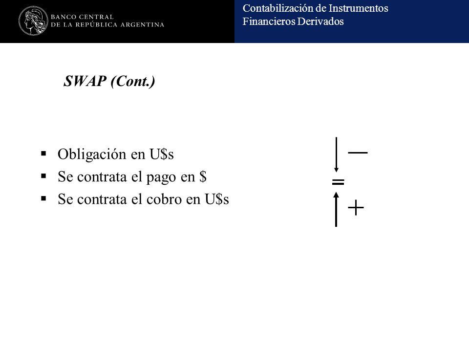 Contabilización de Instrumentos Financieros Derivados SWAP (Cont.) Obligación en U$s Se contrata el pago en $ Se contrata el cobro en U$s
