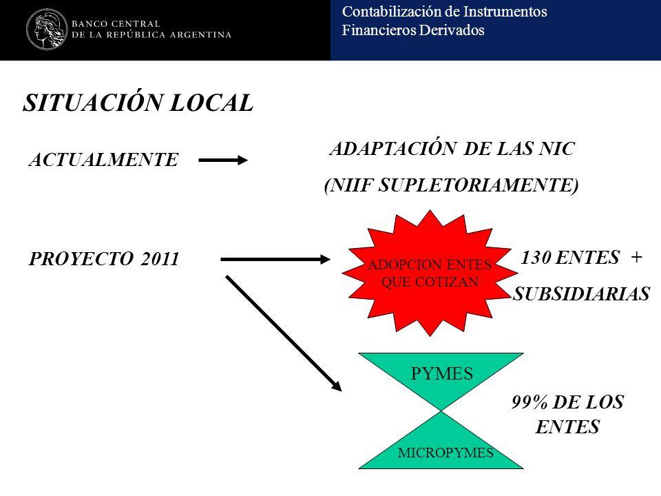 Contabilización de Instrumentos Financieros Derivados SITUACIÓN LOCAL PROYECTO 2011 ADAPTACIÓN DE LAS NIC (NIIF SUPLETORIAMENTE) ADOPCION ENTES QUE COTIZAN ACTUALMENTE PYMES MICROPYMES 130 ENTES + SUBSIDIARIAS 99% DE LOS ENTES