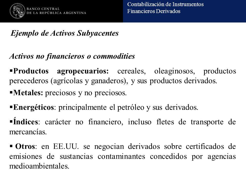 Contabilización de Instrumentos Financieros Derivados Ejemplo de Activos Subyacentes Activos no financieros o commodities Productos agropecuarios: cer