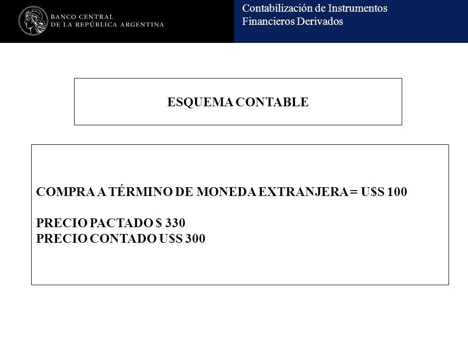 Contabilización de Instrumentos Financieros Derivados ESQUEMA CONTABLE COMPRA A TÉRMINO DE MONEDA EXTRANJERA = U$S 100 PRECIO PACTADO $ 330 PRECIO CONTADO U$S 300
