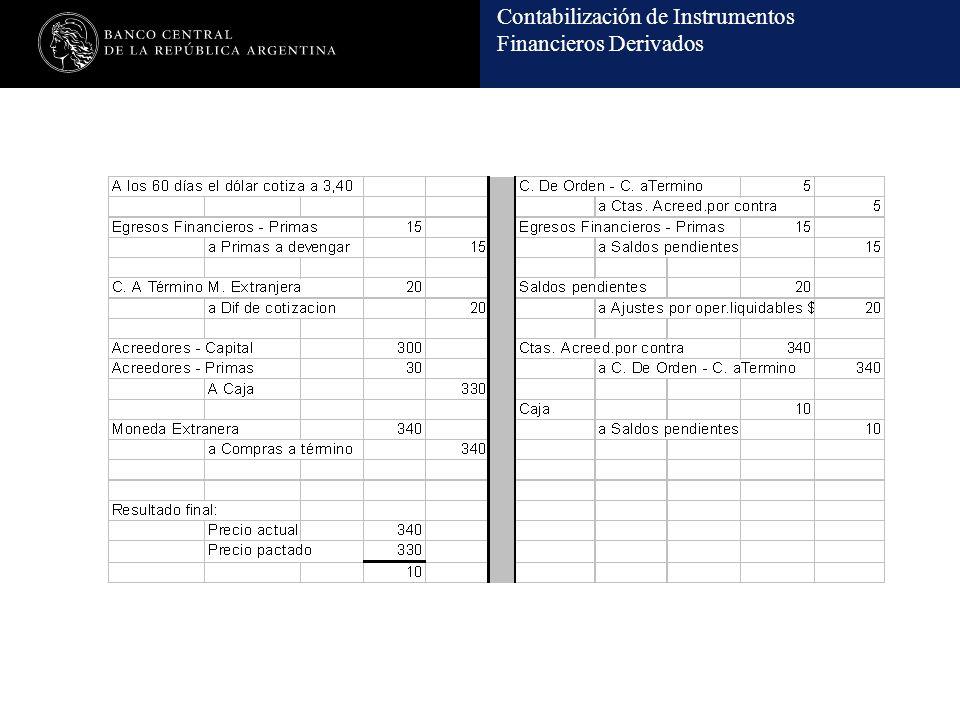 Contabilización de Instrumentos Financieros Derivados
