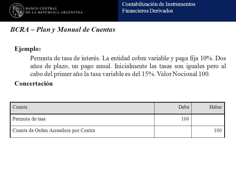 Contabilización de Instrumentos Financieros Derivados BCRA – Plan y Manual de Cuentas Ejemplo: Permuta de tasa de interés.