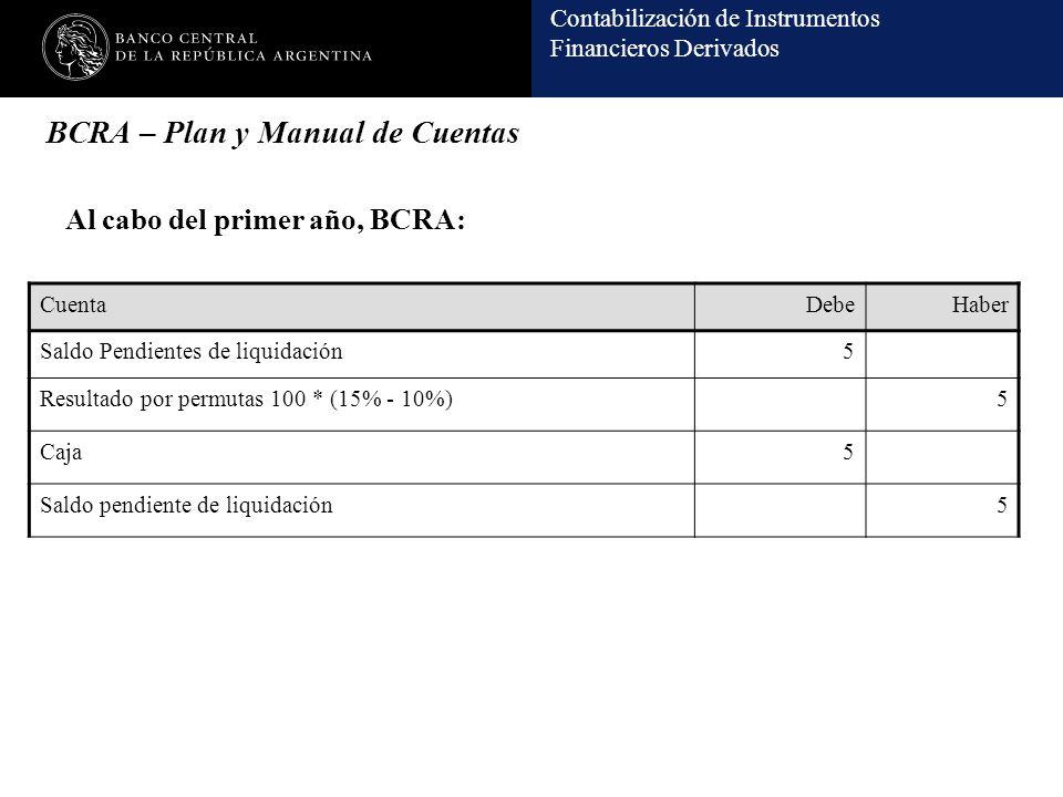 Contabilización de Instrumentos Financieros Derivados BCRA – Plan y Manual de Cuentas Al cabo del primer año, BCRA: CuentaDebeHaber Saldo Pendientes de liquidación5 Resultado por permutas 100 * (15% - 10%)5 Caja5 Saldo pendiente de liquidación5