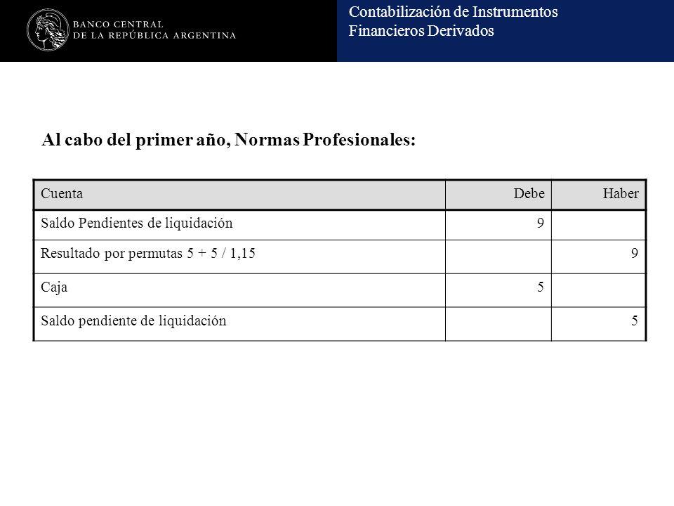 Contabilización de Instrumentos Financieros Derivados Al cabo del primer año, Normas Profesionales: CuentaDebeHaber Saldo Pendientes de liquidación9 Resultado por permutas 5 + 5 / 1,159 Caja5 Saldo pendiente de liquidación5