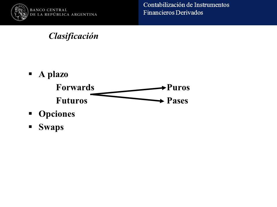 Contabilización de Instrumentos Financieros Derivados Clasificación A plazo ForwardsPuros Futuros Pases Opciones Swaps