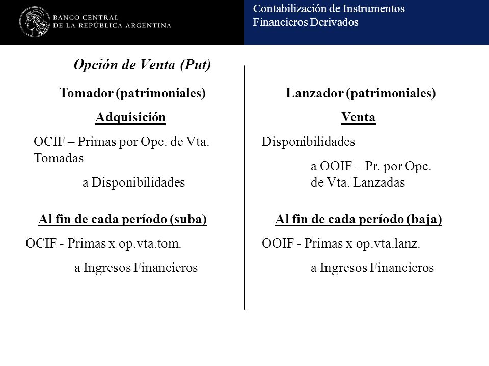 Contabilización de Instrumentos Financieros Derivados Opción de Venta (Put) Adquisición OCIF – Primas por Opc. de Vta. Tomadas a Disponibilidades Toma