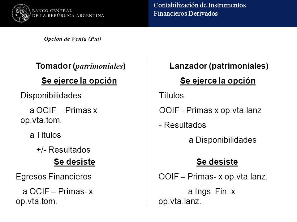 Contabilización de Instrumentos Financieros Derivados Opción de Venta (Put) Se ejerce la opción Disponibilidades a OCIF – Primas x op.vta.tom. a Títul