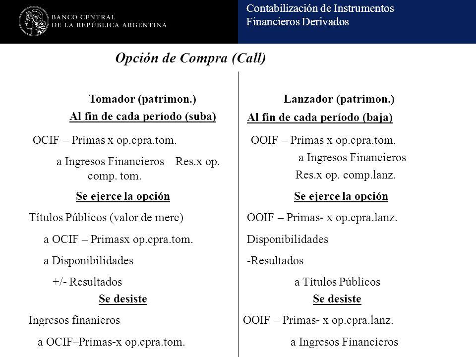 Contabilización de Instrumentos Financieros Derivados Opción de Compra (Call) OCIF – Primas x op.cpra.tom. a Ingresos Financieros Res.x op. comp. tom.