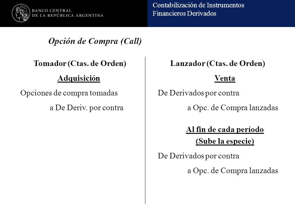 Contabilización de Instrumentos Financieros Derivados Opción de Compra (Call) Adquisición Opciones de compra tomadas a De Deriv. por contra Tomador (C