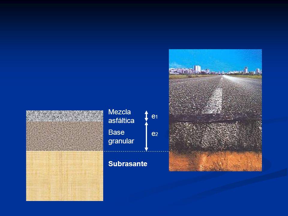 Subrasante Base granular Mezcla asfáltica e1e2e1e2