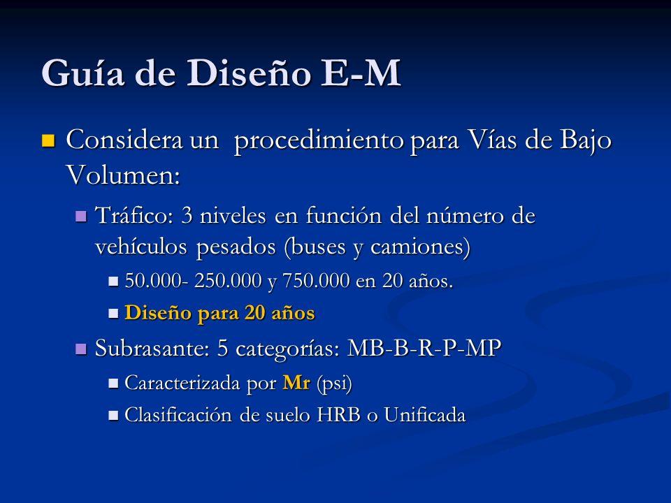 Guía de Diseño E-M Considera un procedimiento para Vías de Bajo Volumen: Considera un procedimiento para Vías de Bajo Volumen: Tráfico: 3 niveles en f