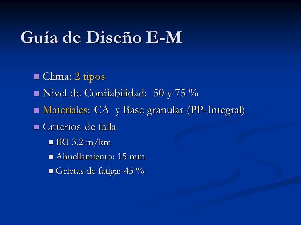 Guía de Diseño E-M Clima: 2 tipos Clima: 2 tipos Nivel de Confiabilidad: 50 y 75 % Nivel de Confiabilidad: 50 y 75 % Materiales: CA y Base granular (P