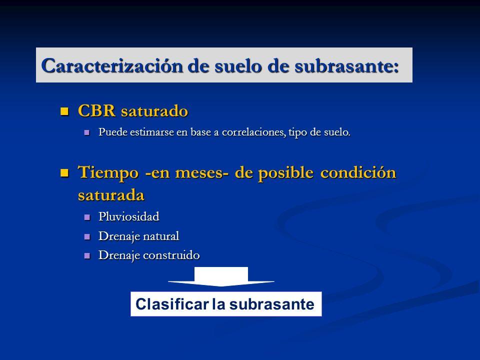 Caracterización de suelo de subrasante: CBR saturado CBR saturado Puede estimarse en base a correlaciones, tipo de suelo. Puede estimarse en base a co