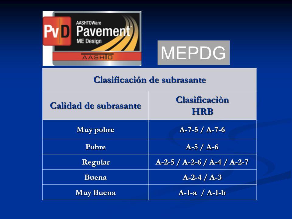 Clasificación de subrasante Calidad de subrasante ClasificaciònHRB Muy pobre A-7-5 / A-7-6 Pobre A-5 / A-6 Regular A-2-5 / A-2-6 / A-4 / A-2-7 Buena A