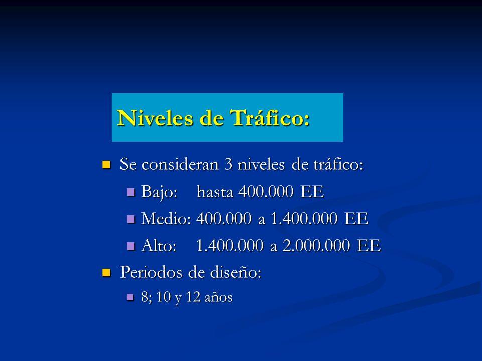 Niveles de Tráfico: Se consideran 3 niveles de tráfico: Se consideran 3 niveles de tráfico: Bajo: hasta 400.000 EE Bajo: hasta 400.000 EE Medio: 400.0