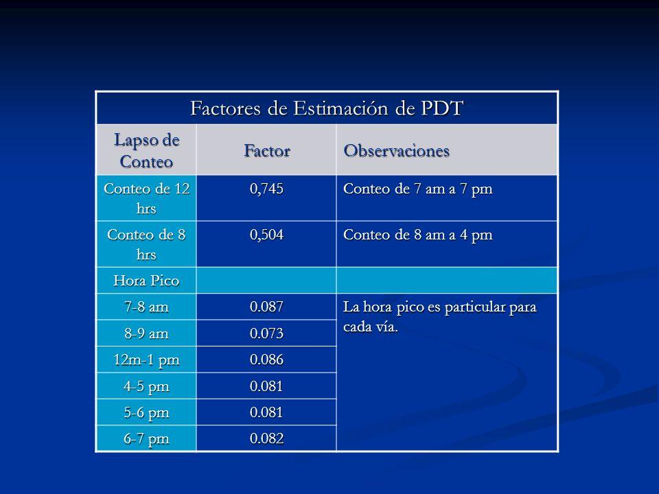 Factores de Estimación de PDT Lapso de Conteo FactorObservaciones Conteo de 12 hrs 0,745 Conteo de 7 am a 7 pm Conteo de 8 hrs 0,504 Conteo de 8 am a