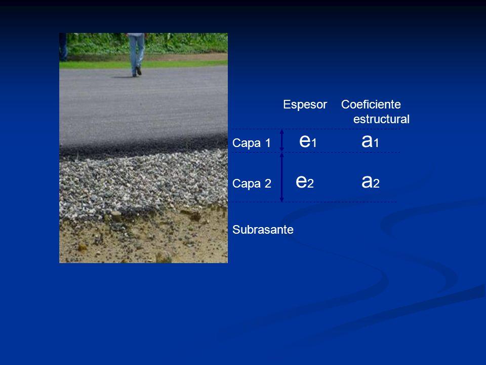 Espesor Coeficiente estructural Capa 1 e 1 a 1 Capa 2 e 2 a 2 Subrasante