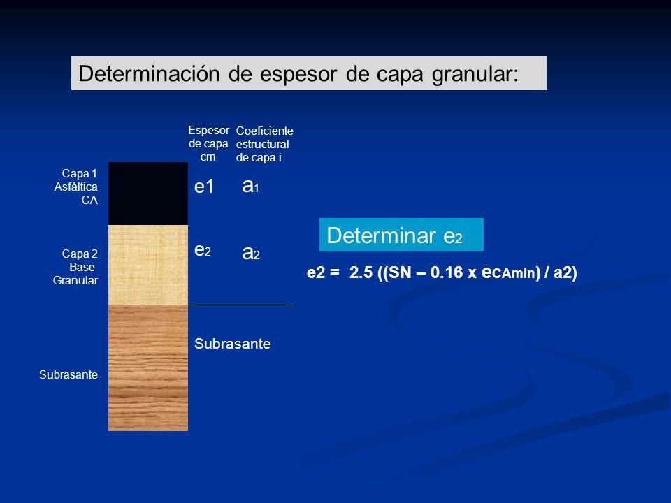 Capa 1 Asfáltica CA Capa 2 Base Granular Subrasante e1 e 2 Subrasante a1a2a1a2 Determinar e 2 Espesor de capa cm Coeficiente estructural de capa i e2