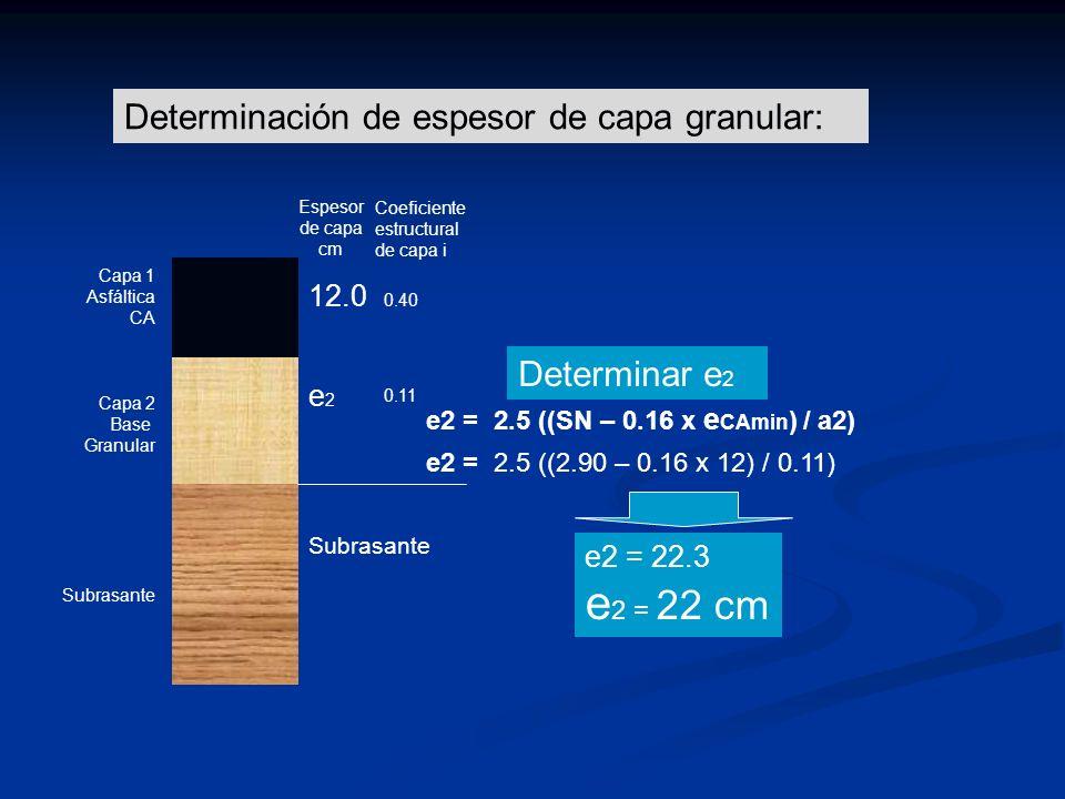Capa 1 Asfáltica CA Capa 2 Base Granular Subrasante 12.0 e 2 Subrasante 0.40 0.11 Determinar e 2 Espesor de capa cm Coeficiente estructural de capa i