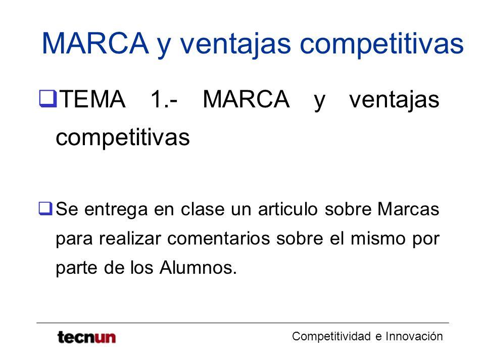 Competitividad e Innovación MARCA y ventajas competitivas TEMA 1.- MARCA y ventajas competitivas Se entrega en clase un articulo sobre Marcas para rea