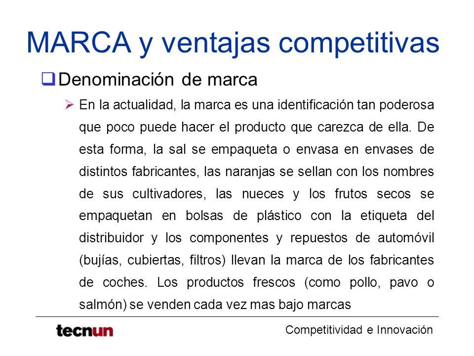 Competitividad e Innovación MARCA y ventajas competitivas Denominación de marca En la actualidad, la marca es una identificación tan poderosa que poco