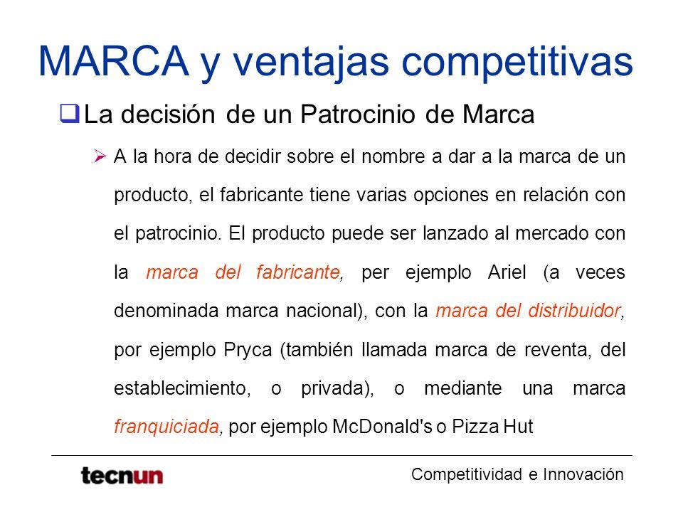 Competitividad e Innovación MARCA y ventajas competitivas La decisión de un Patrocinio de Marca A la hora de decidir sobre el nombre a dar a la marca