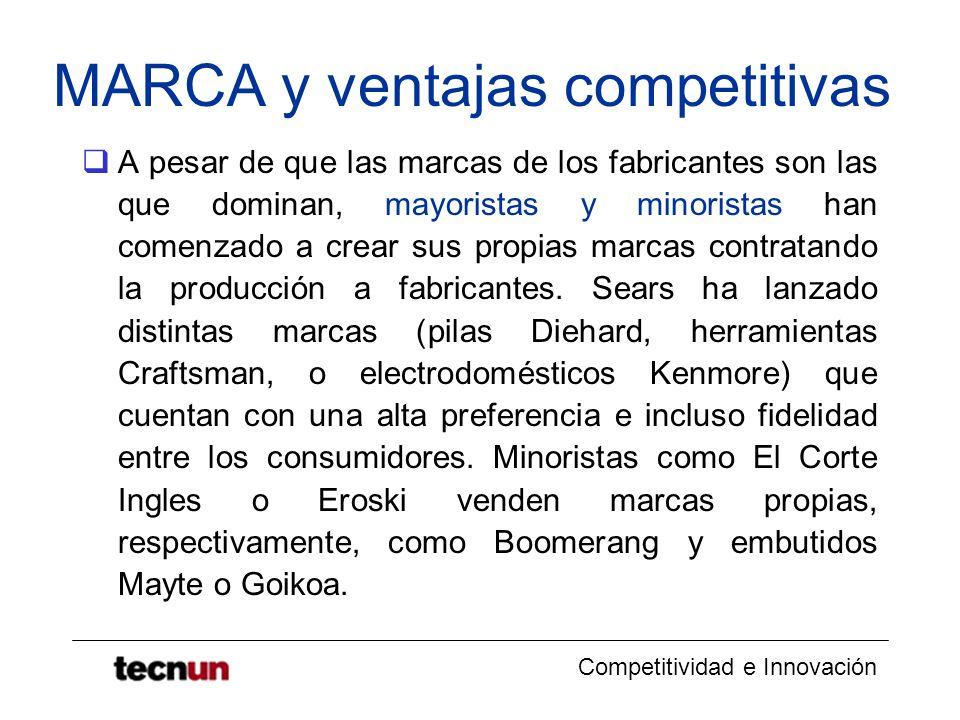 Competitividad e Innovación MARCA y ventajas competitivas A pesar de que las marcas de los fabricantes son las que dominan, mayoristas y minoristas ha